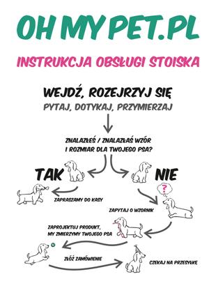 W weekend widzimy się w Krakowie